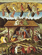 The Mystical Nativity c1500 - Botticelli