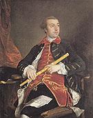 William Wollaston 1758 - Thomas Gainsborough